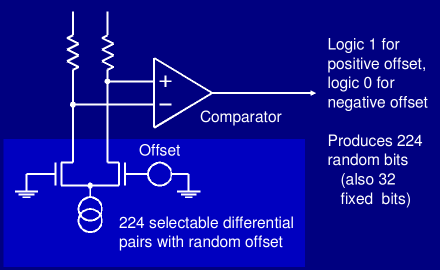 MOSFET pair and amplifier